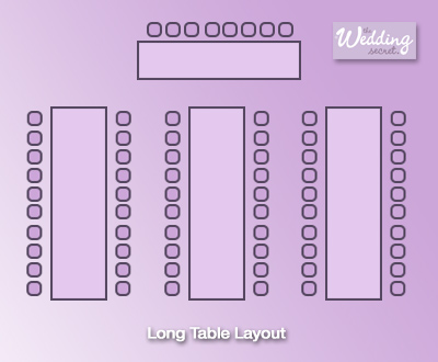 Wedding table plan how to manage your wedding seating for Wedding reception layout